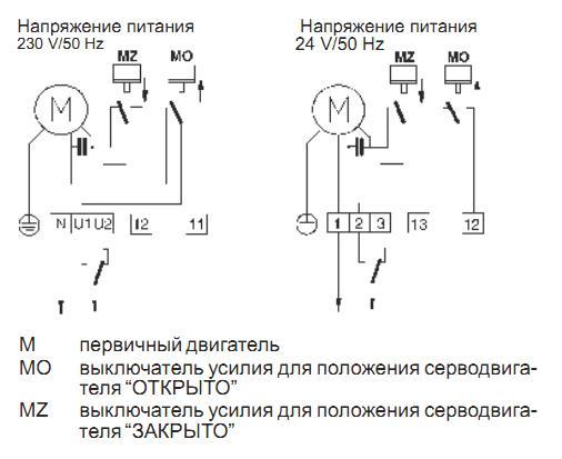 Электрическая схема ZPA Nova