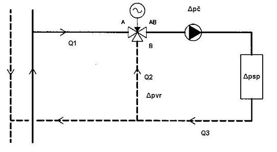 Схема с трехходовым смесительным клапаном