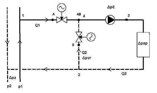Замена трехходового на два двухходовых клапана