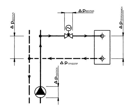 Пример схемы с двухходовым