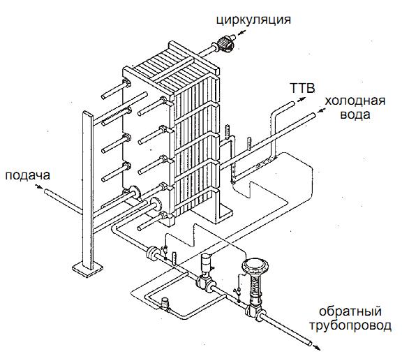 схема регулирования с клапаном