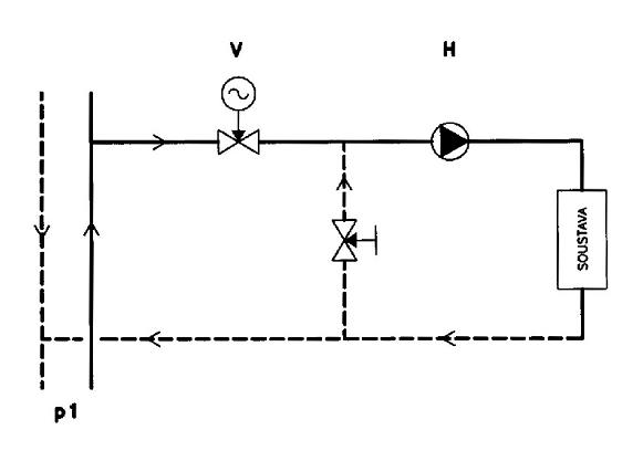 схема регулирования с двухходовым клапаном
