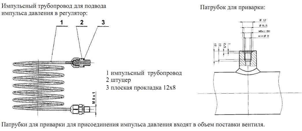 Фильтр сетчатый IS15М.01.0600.025.16. Р/Р