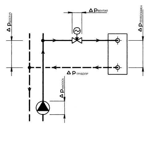 Схема монтажа регулирующего